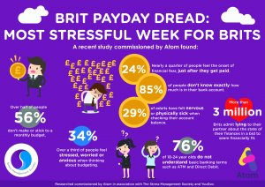 brit-payday-dread-infographic